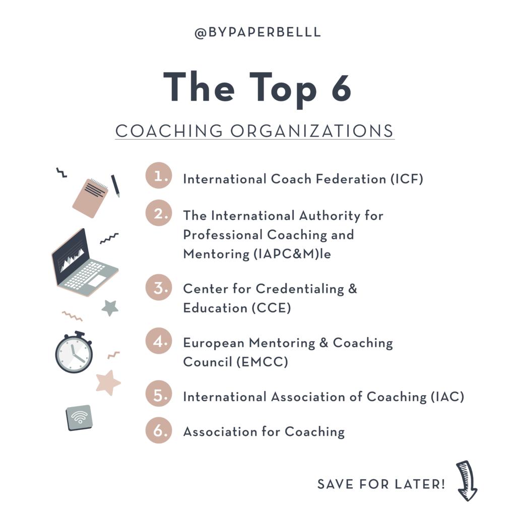 the top 6 coaching organizations