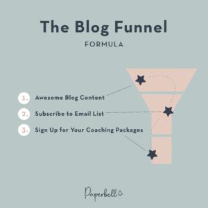 the blog funnel formula