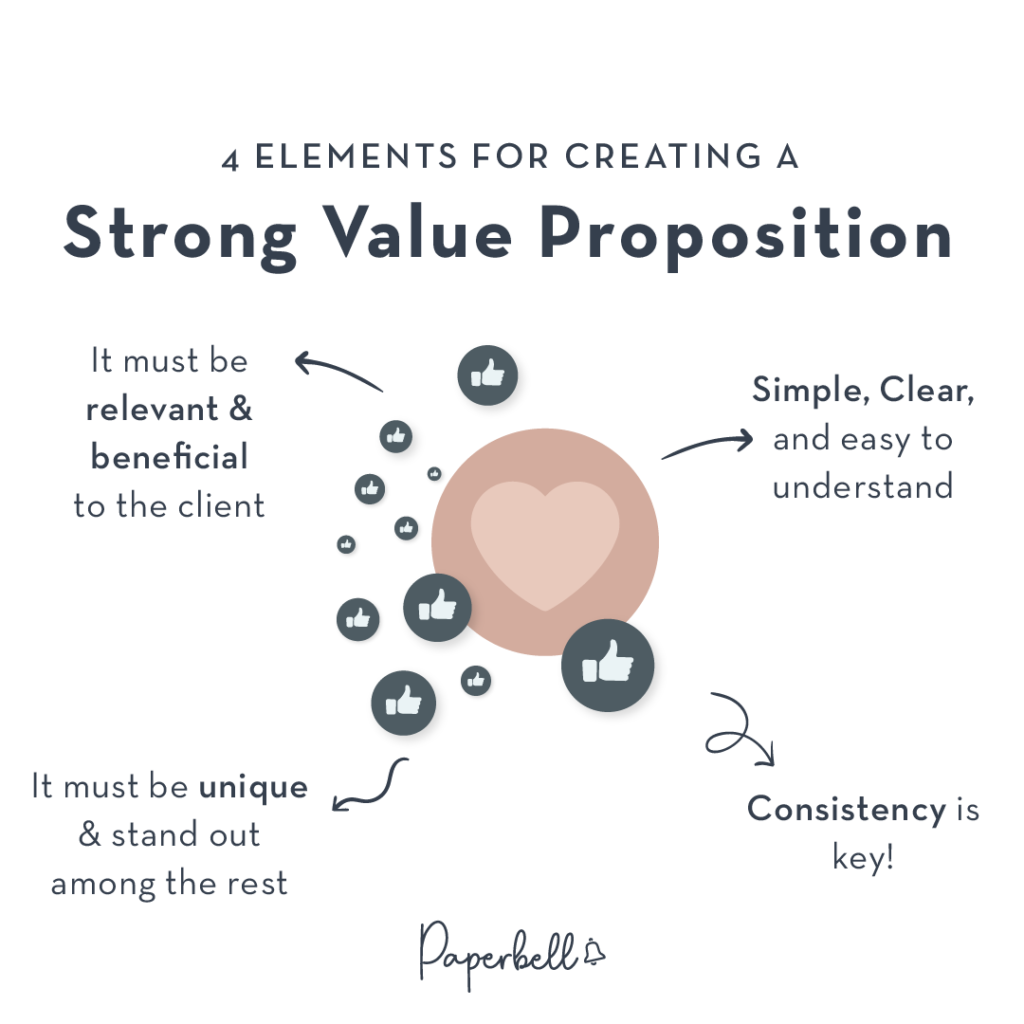 4 Elements for Creating a Strong Value Proposition