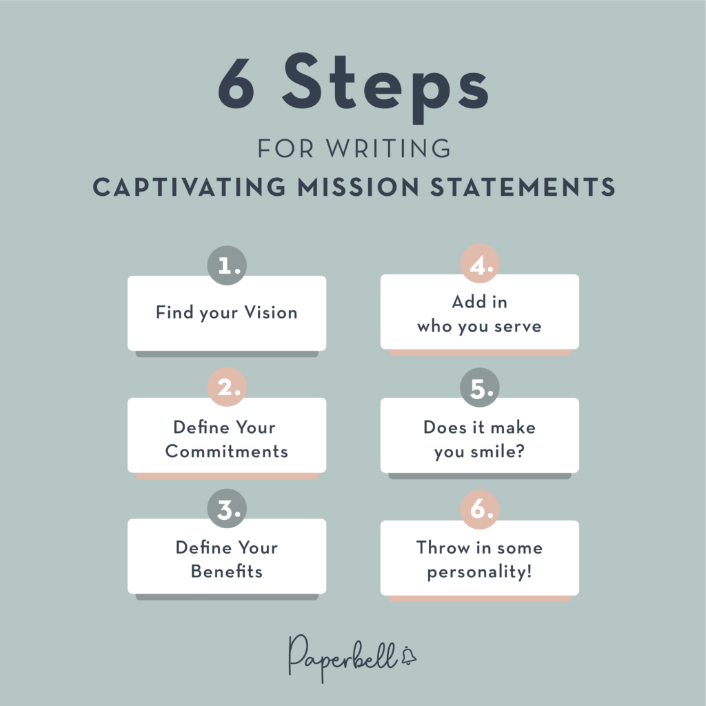6 Steps for Writing Captivating Mission Statements