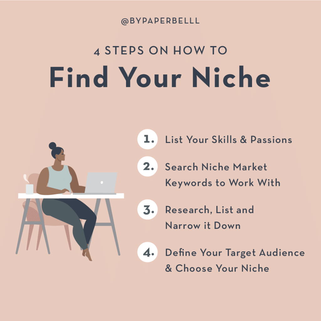 4 Steps on How to Find Your Niche