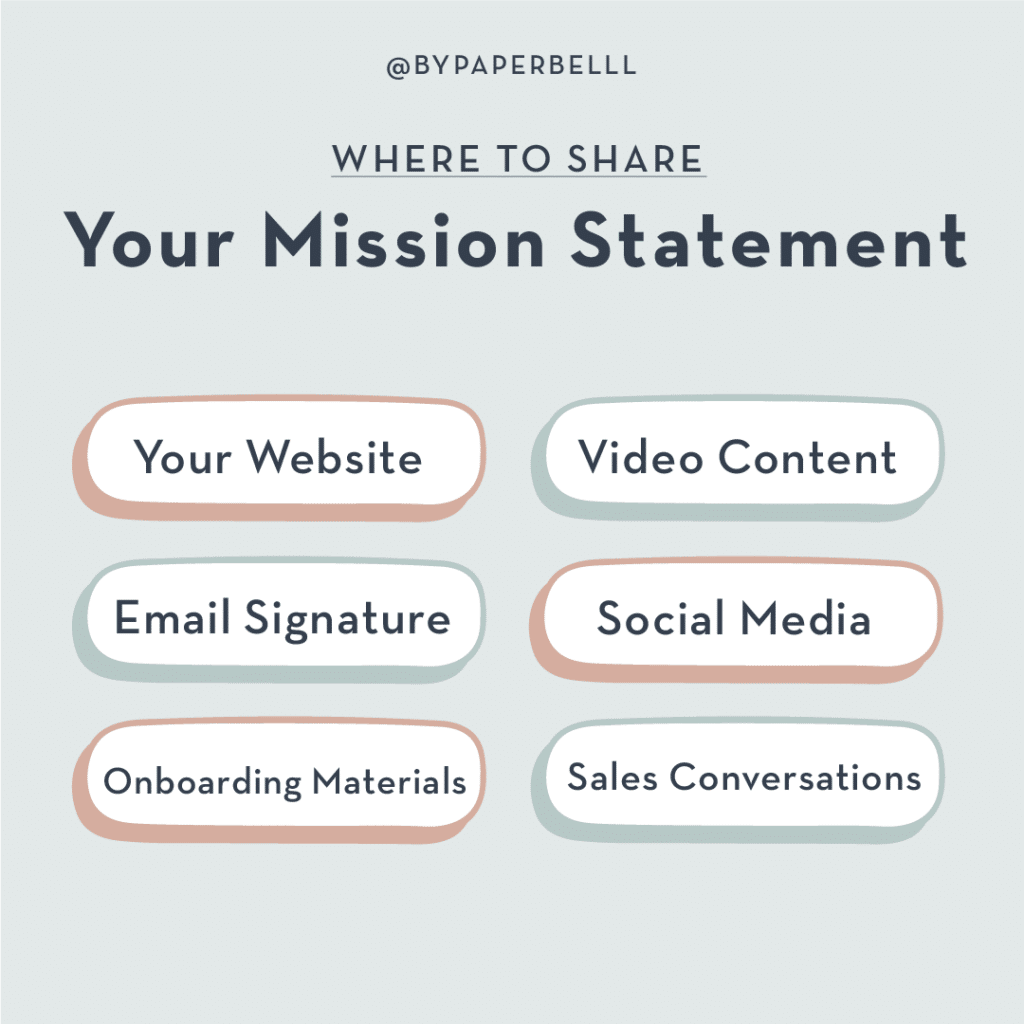 Where to Share Your Mission Statement