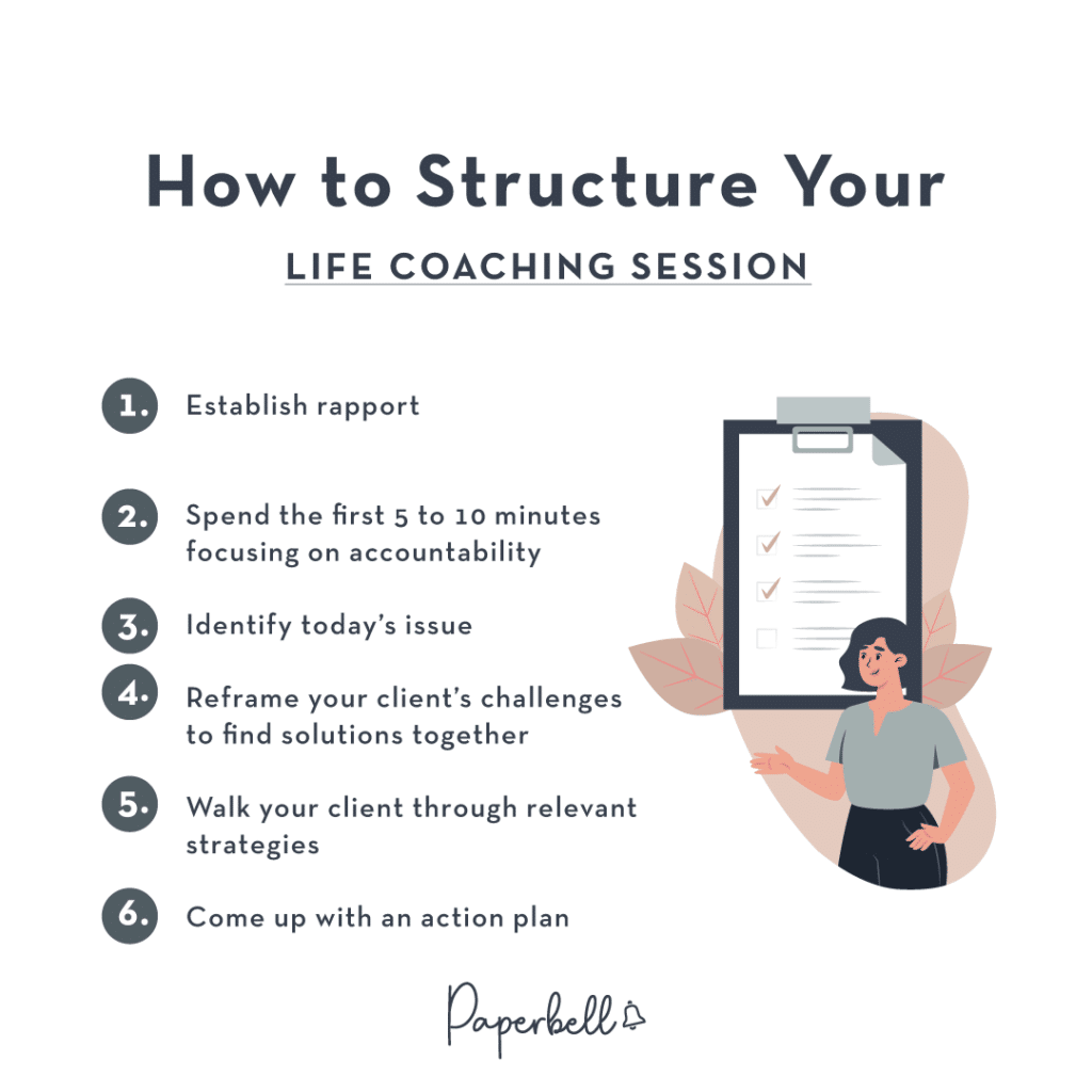 How to Structure Your Life Coaching Session