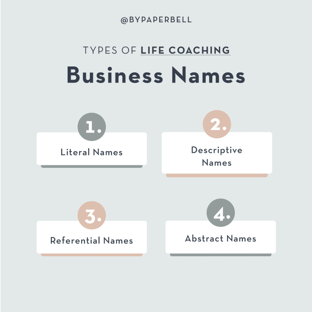 Types of Life Coaches Business Names