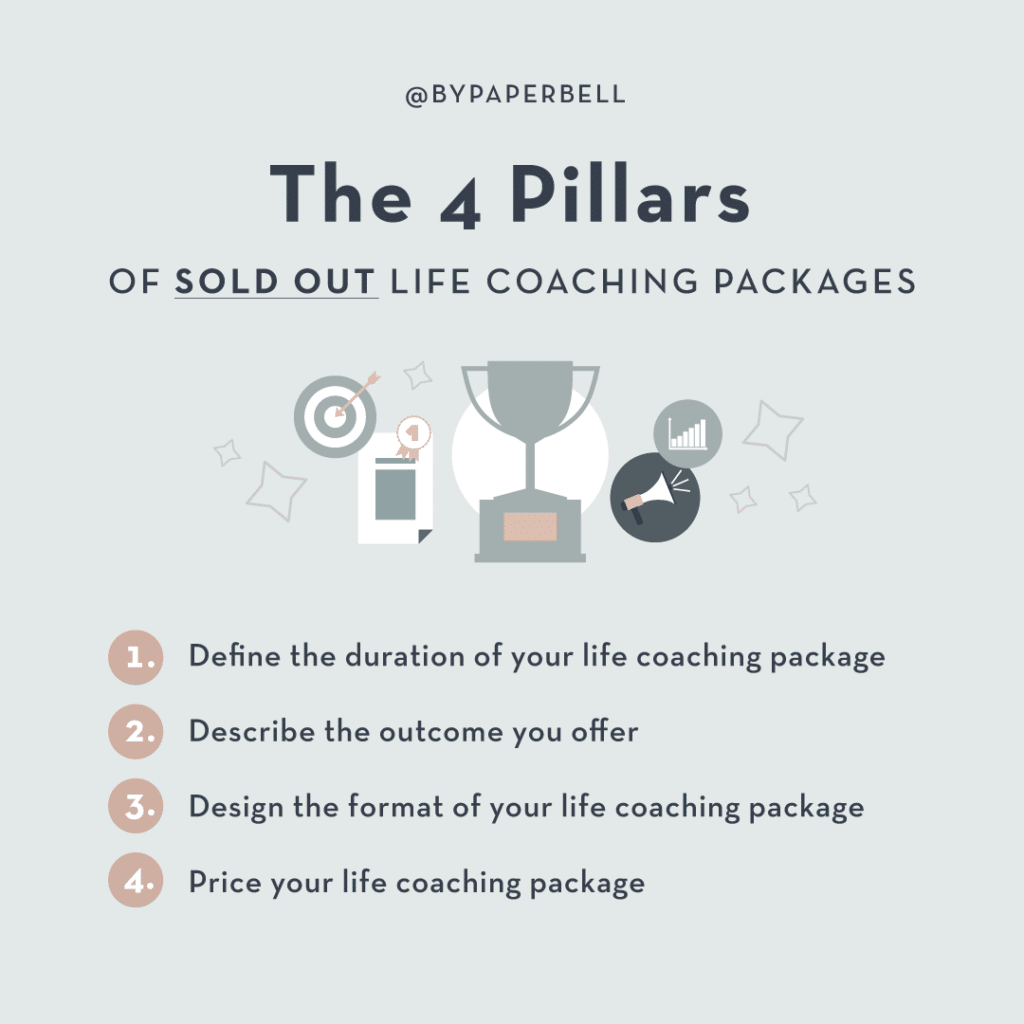 The 4 Pillars of Sold Out Life Coaching Packages